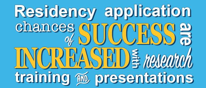 Residency application chances of success are increased with research training and presentations.