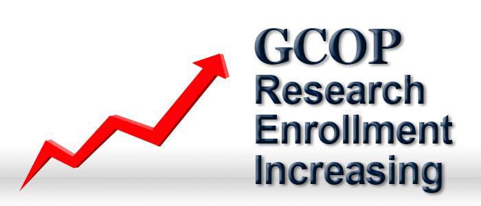 GCOP Research Enrollment Increasing