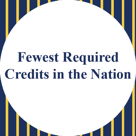 fewest required credits in the nation