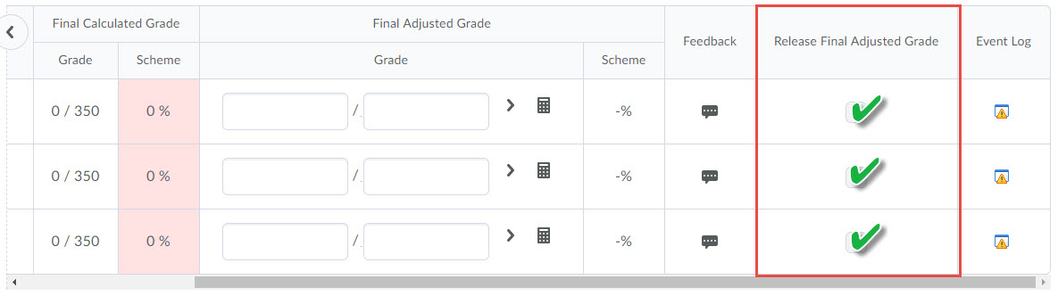Image of the Final Adjusted Grade Item page with the release column circled.