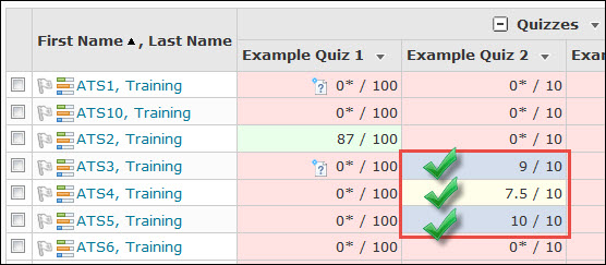 Image of the gradebook with the newly important grades hightlighted.