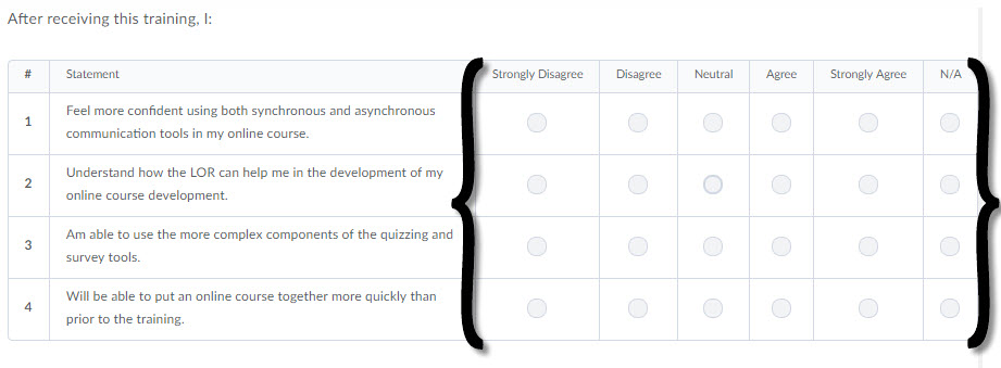 example of likert question