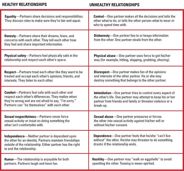 dating someone vs relationship Dating a couple secondary's person considering starting a new relationship with someone who's poly–and may purchase more than two and the game changer.