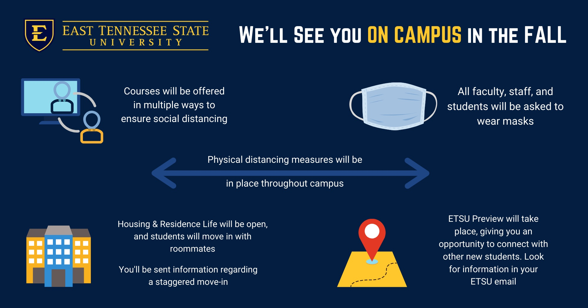 see you on campus details