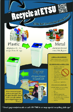 Recycle at ETSU  poster