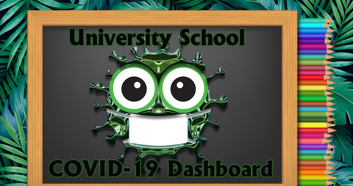 University School COVID-19 Dashboard
